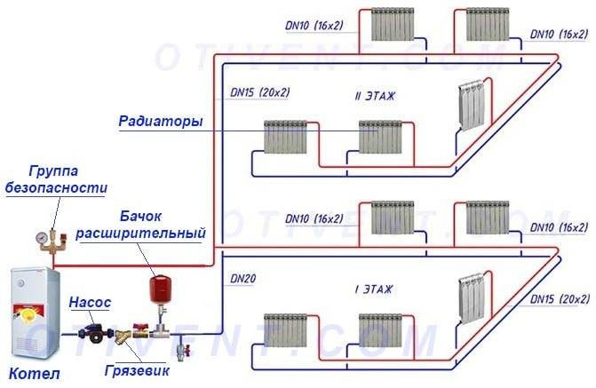 Попутная схема системы отопления петля тихельмана