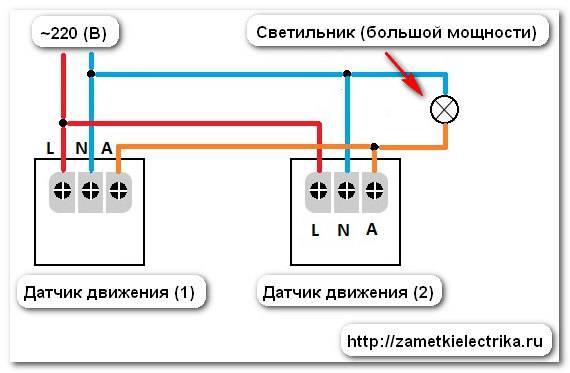 Датчик движения: принцип работы, особенности монтажа + обзор идей размещения устройства в помещении и на улице