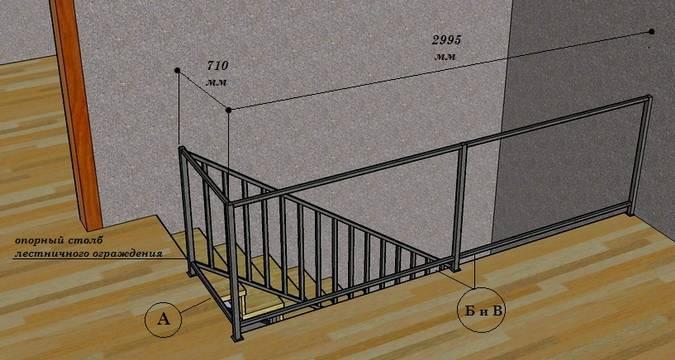 Нюансы при монтаже лестницы своими руками