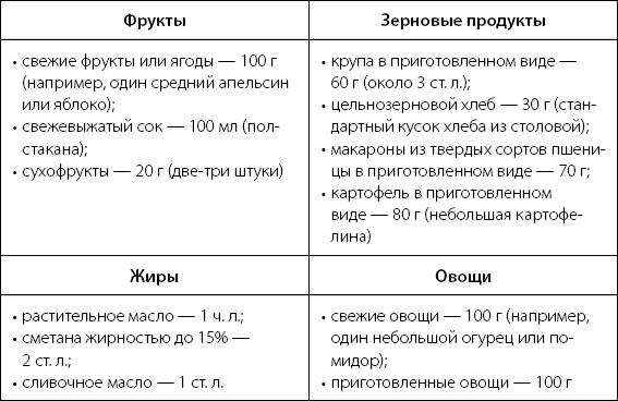 Княженика – описание, полезные свойства, выращивание и уход