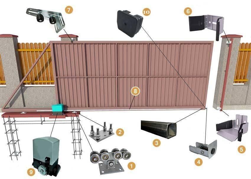 Откатные ворота своими руками: схемы и чертежи постройки и установки автоматических ворот + 85 фото