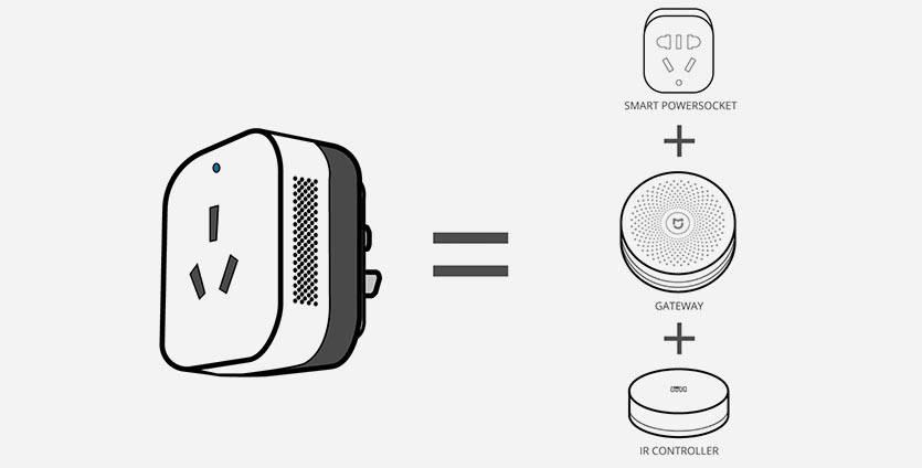 Как работает wifi розетка. стоит ли использовать дома?