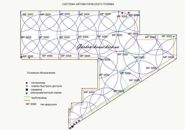 Автополив газона: описание системы и монтаж своими руками