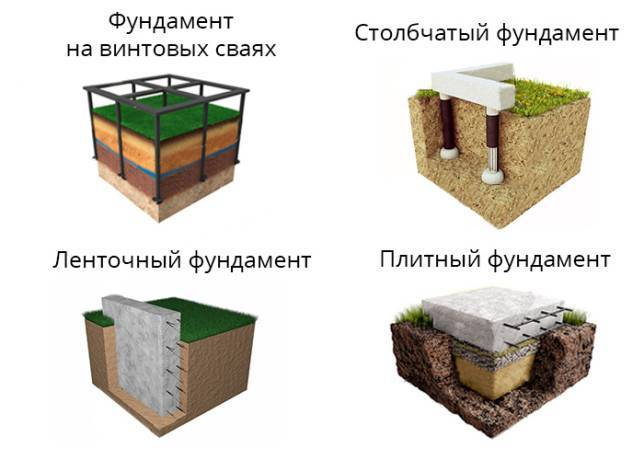 Фундамент для небольшого жилого дома