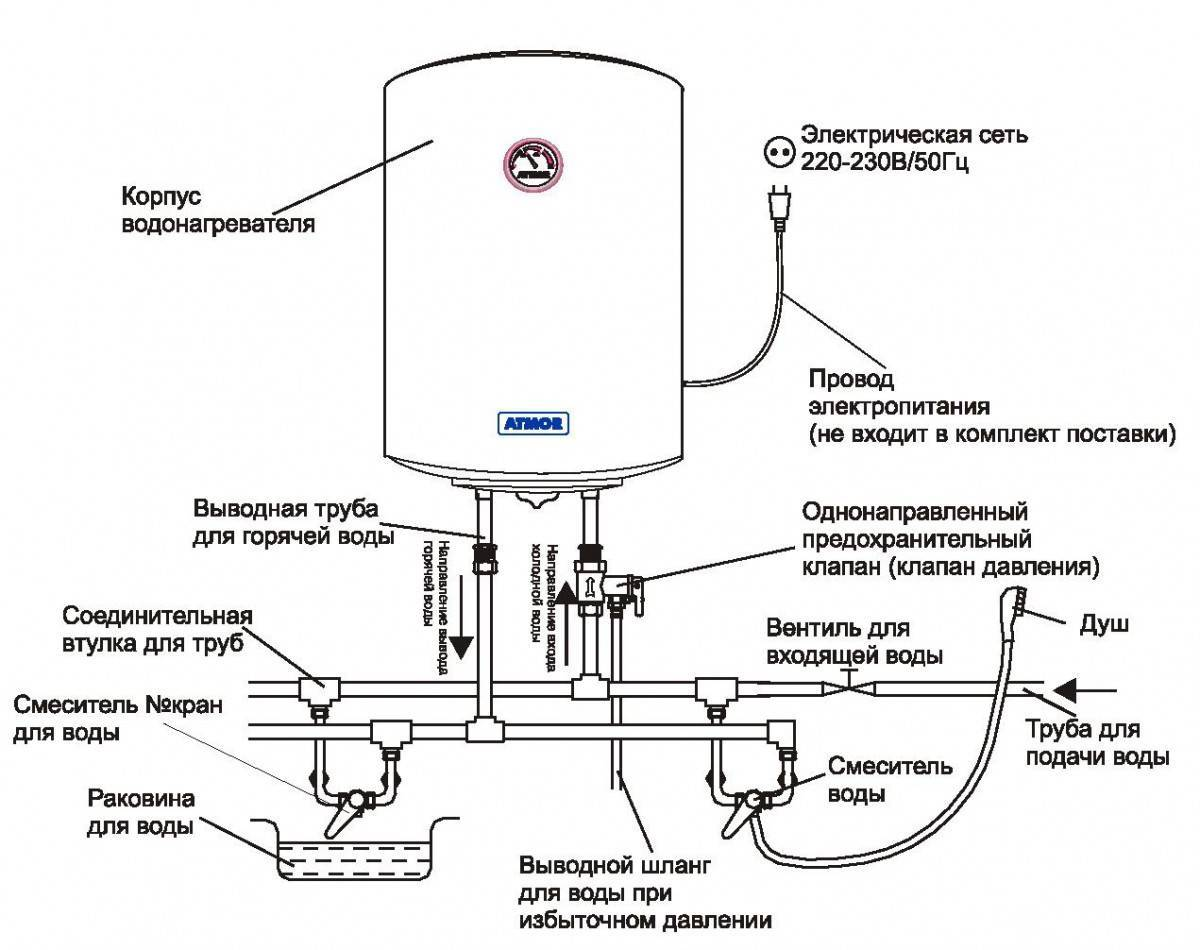 Какая схема подключения водонагревателя к водопроводу лучше – особенности установки