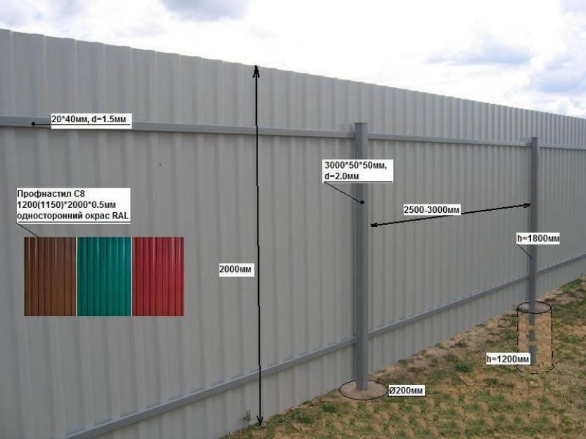 Заборы разных видов на даче: правильная технология установки
