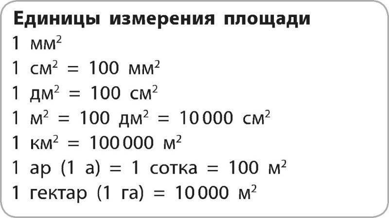 А вы знаете сколько м2 в 1 га?