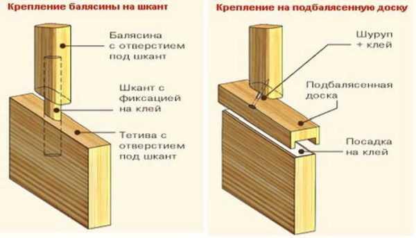 Один из этапов монтажа лестницы — установка балясин