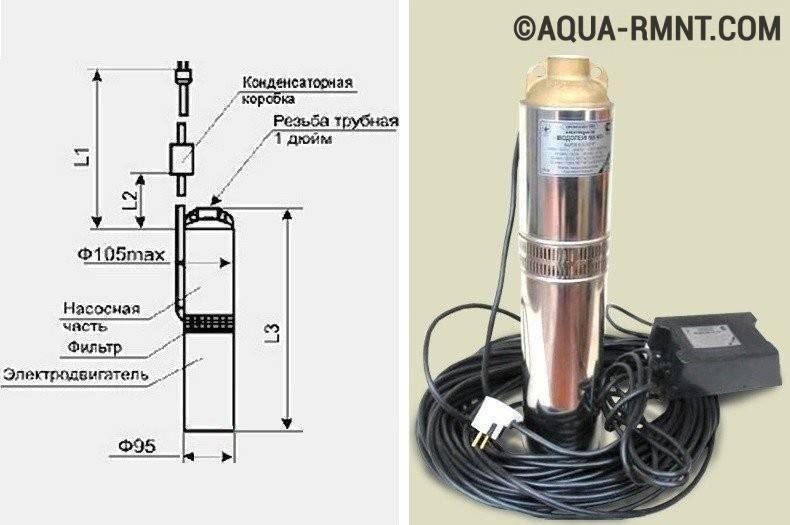 На какую глубину опускать насос в скважину: полный цикл – от определения глубины до подключения
