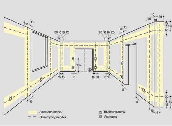 Как самостоятельно создать детектор для обнаружения скрытой проводки