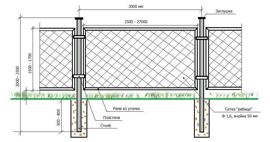 Как установить забор из сетки рабицы