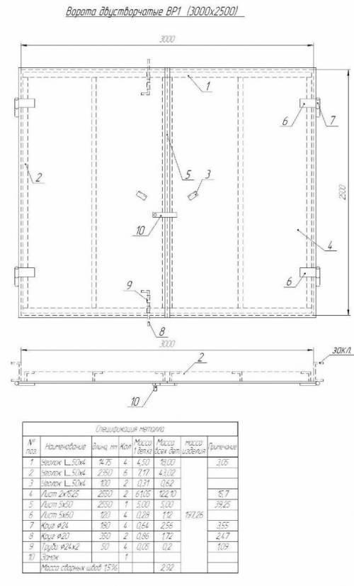 Гаражные подъемные ворота своими руками — чертежи и видео