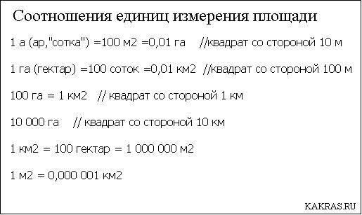 1 гектар это сколько на сколько