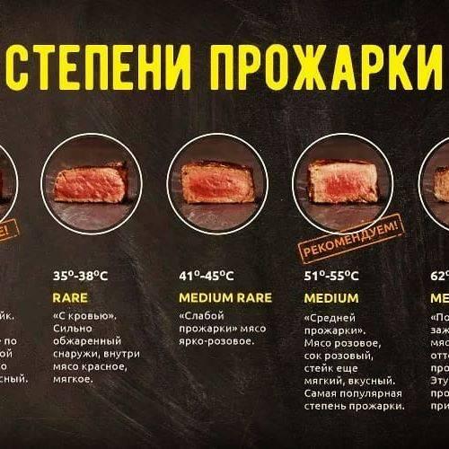 Степени прожарки стейков из говядины и свинины