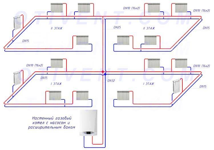 Схемы системы отопления
