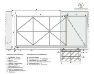 Установка откатных ворот своими руками: пошаговая инструкция