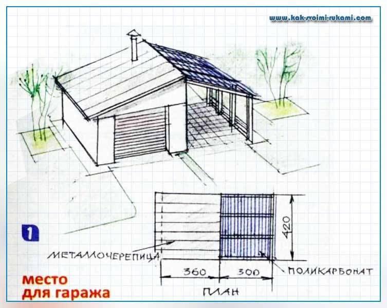 Как построить гараж на 2 машины: размер, оптимальная ширина, план, чертежи и фото