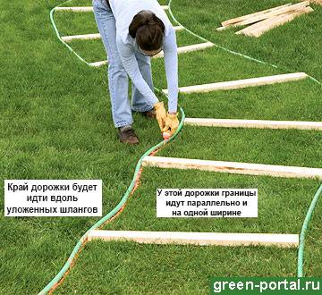 Как сделать садовые дорожки на даче своими руками?