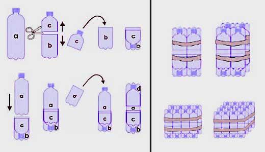Изготовление своими руками мебели из пластиковых бутылок, тонкости процесса