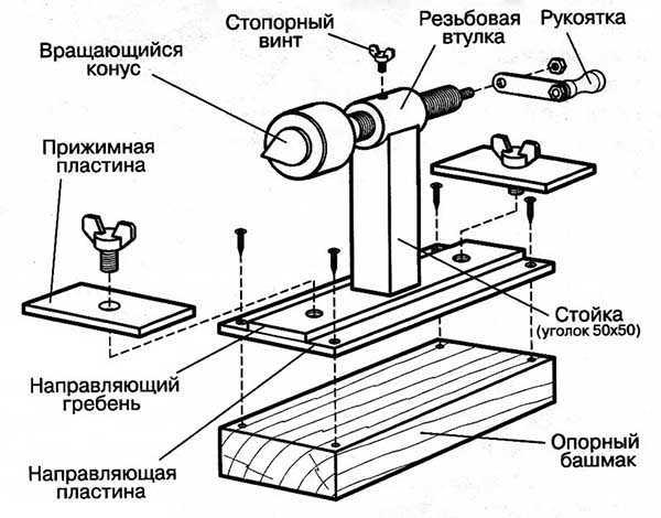 Как своими руками сделать токарный станок по дереву