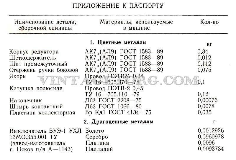 Иэ 1035у2 характеристики и обороты