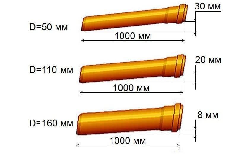 Разморозка труб, как не допустить аварии, аппараты для разморозки труб заводские и своими руками