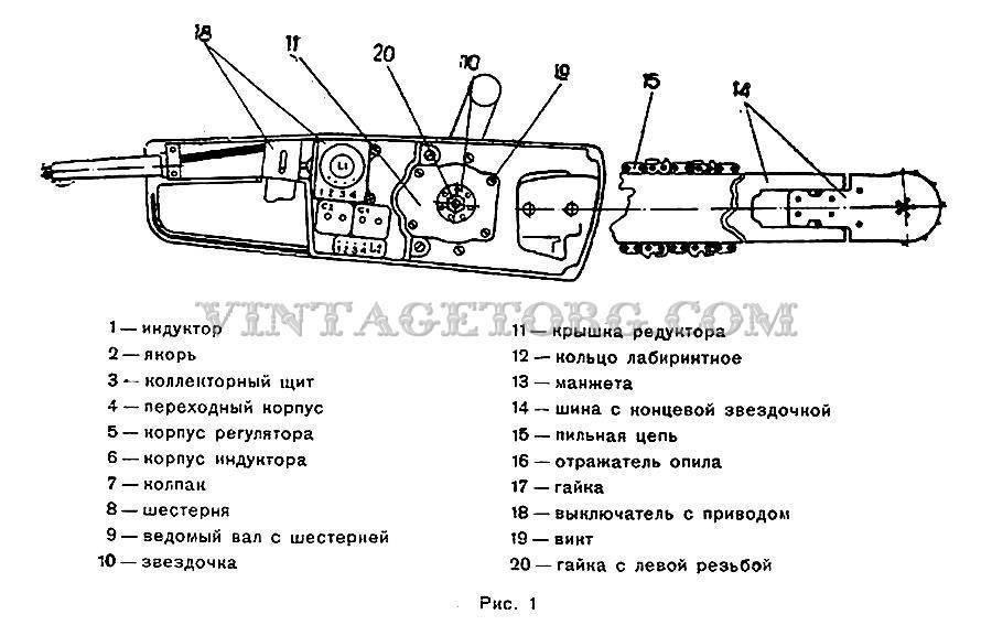 Пила цепная парма 3 инструкция по эксплуатации. электропила парма для работ на даче. электрическая или бензиновая пила