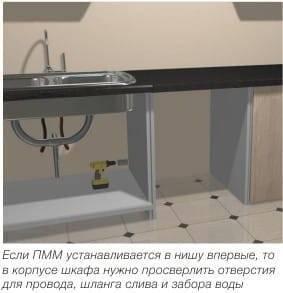 Установка посудомоечной машины своими руками в готовую кухню