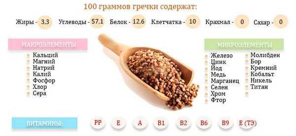 Какие бывают сорта и виды гречки