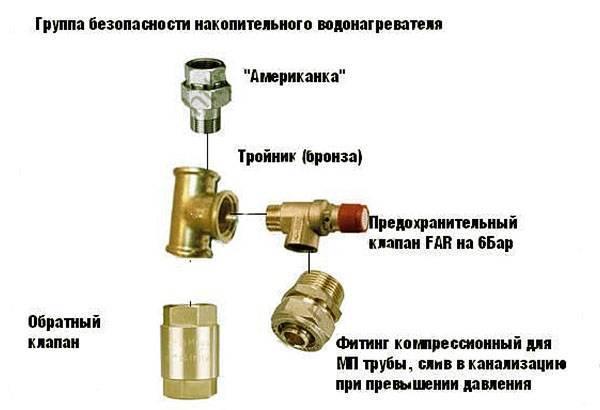 Подробная инструкция по применению водонагревателя термекс объёмом 15, 30, 50 и 80 литров