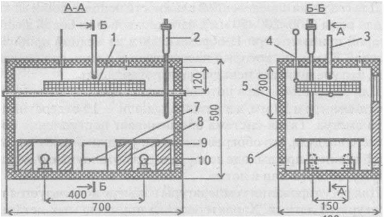 Выведение цыплят в домашнем инкубаторе