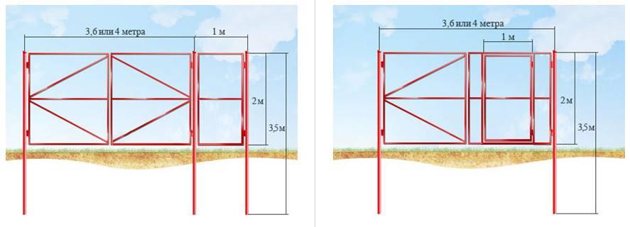 Как сделать раздвижные ворота: пошаговая инструкция с чертежами