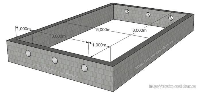 Вентиляция фундамента – закладка на этапе строительства