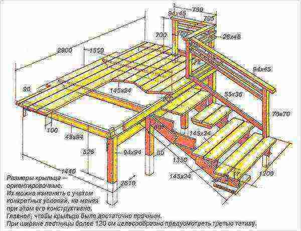 Металлическое крыльцо для частного дома