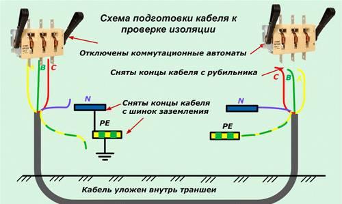 Как замерить сопротивление мультиметром – основные правила и порядок действий