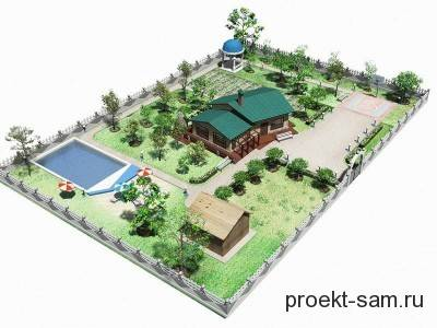 Планировка участка: актуальные схемы и варианты современной планировки садового и дачного участков