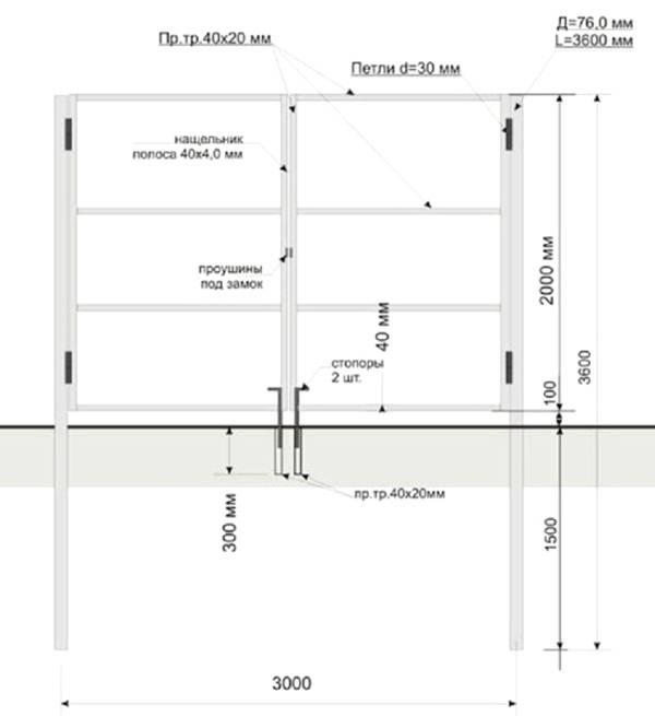 Гаражные ворота своими руками: пошаговое описание постройки и нюансы изготовления ворот для гаража (125 фото и видео)