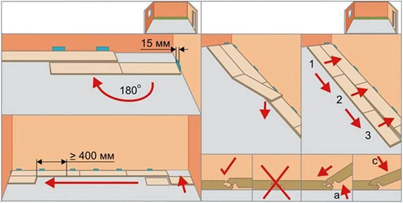 Укладка ламината на стену: особенности отделки, укладка ламината своими руками, пошаговая инструкция
