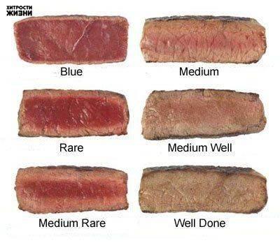 Степени прожарки cтейков из говядины: особенности, температура, время приготовления