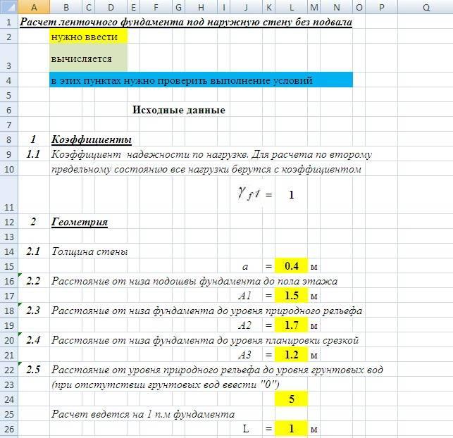 Сбор нагрузок на фундамент — самая лучшая система расчета