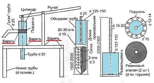 Ручной насос для воды из скважины – делаем сложный агрегат из подручных средств