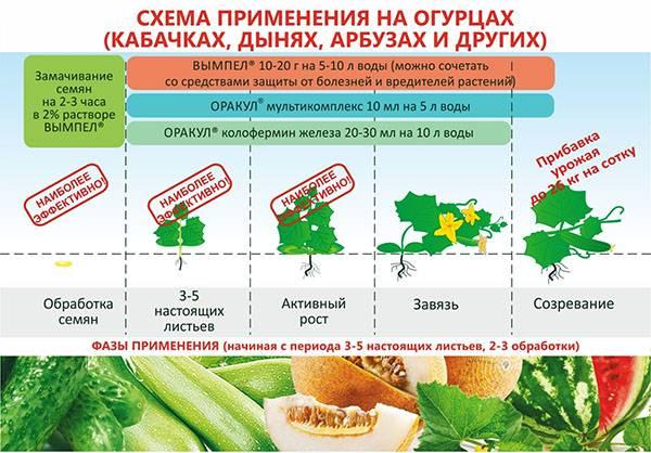 Агропредприятиям и агрофирмам
