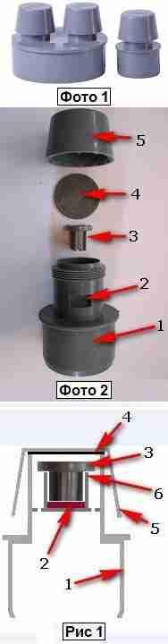 Конструктивные особенности и правила монтажа вакуумного клапана для канализации