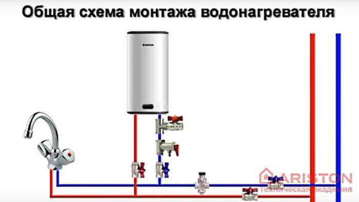 Установка накопительного водонагревателя исхемы его обвязки
