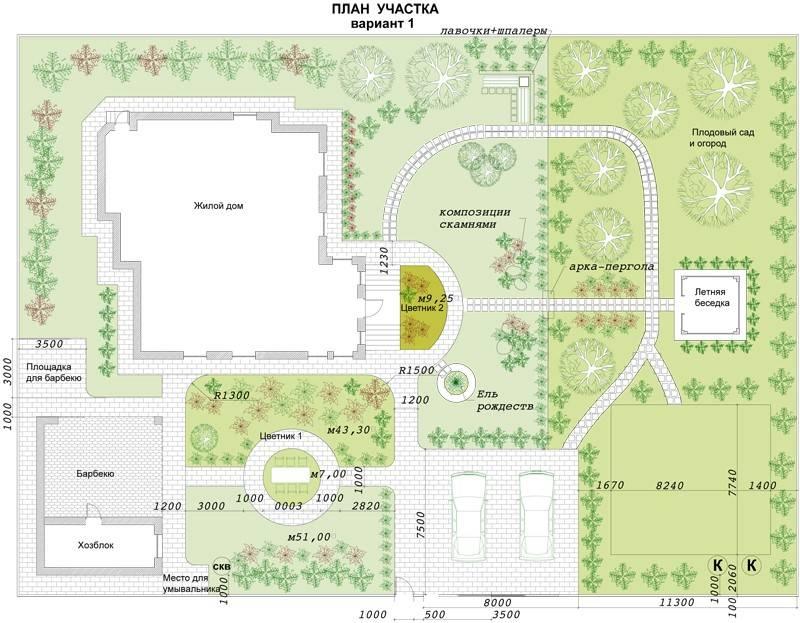 Схема посадки растений. правила высадки овощных культур на огороде