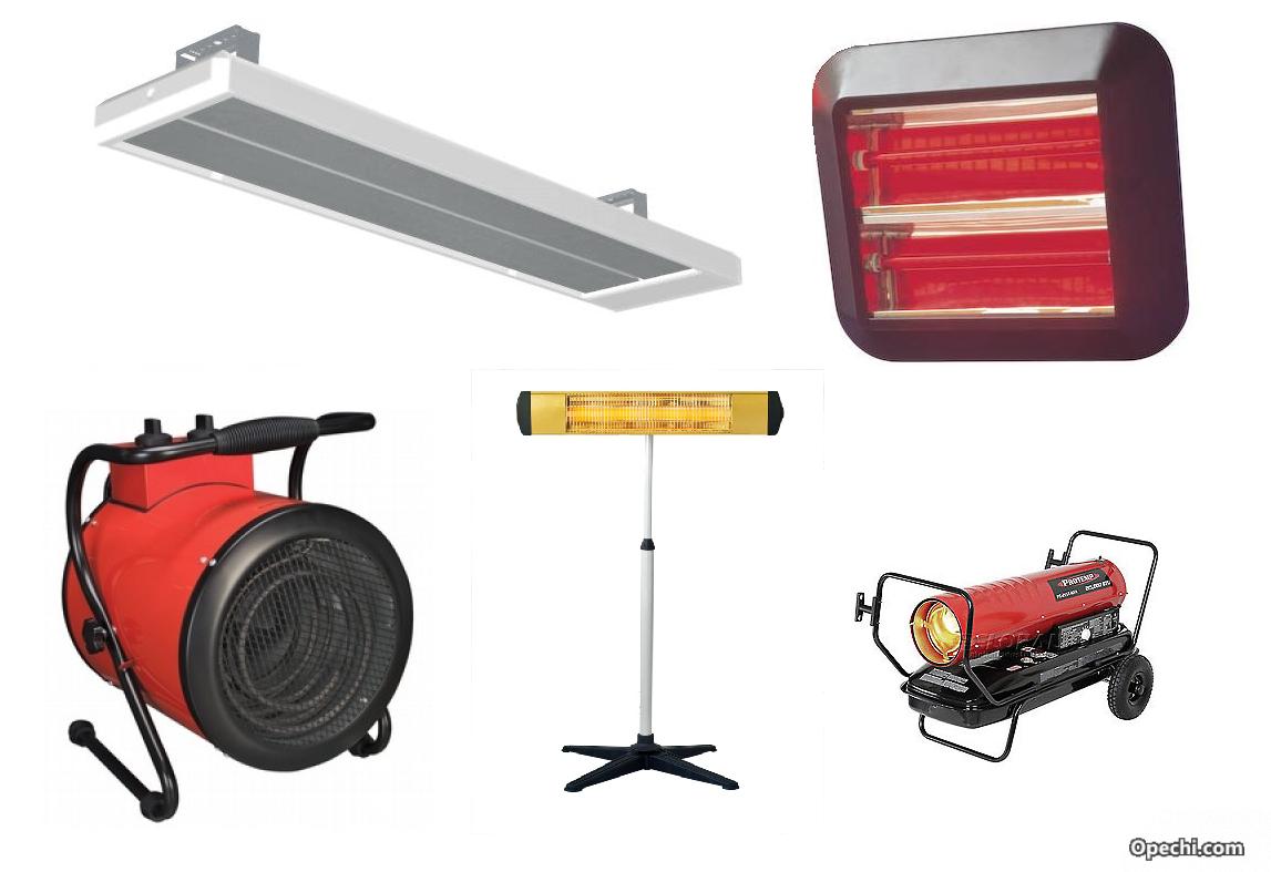 Топ-5 обогревателей для гаража в 2020: полезные советы по выбору