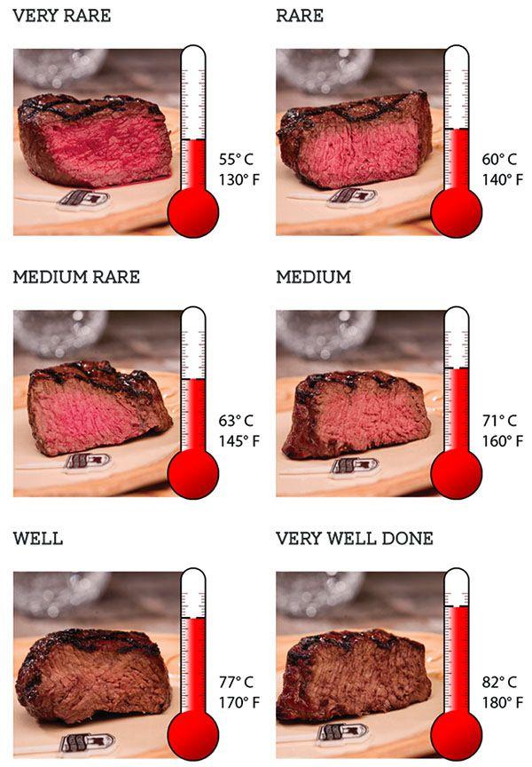 Какие степени прожарки стейка из говядины существуют и как их определять