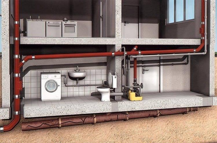 Угол наклона канализационной трубы для внутренних и наружных систем