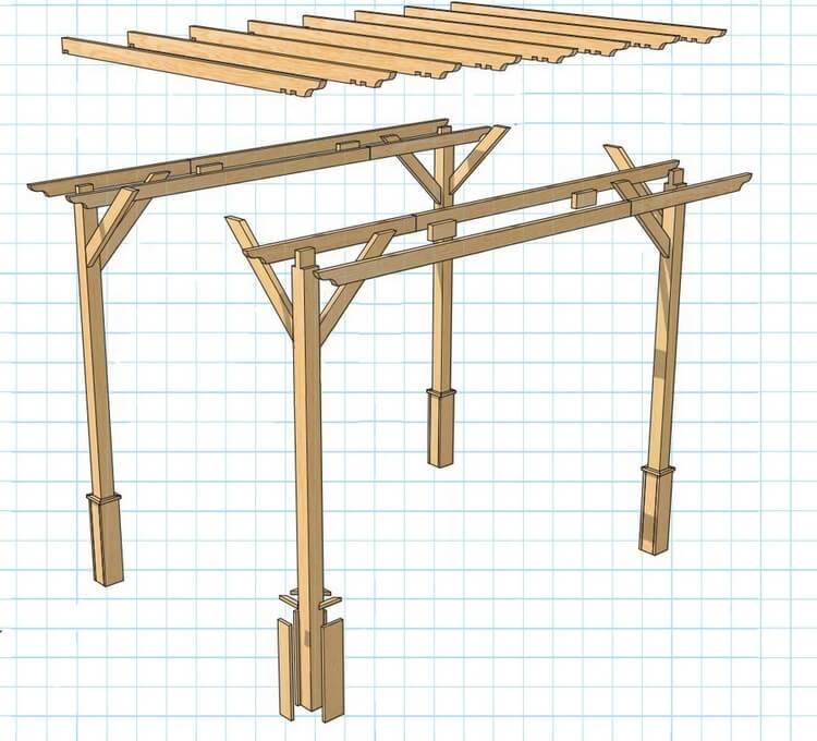 Как построить перголу разных конструкций своими руками: схемы, чертежи, инструкции