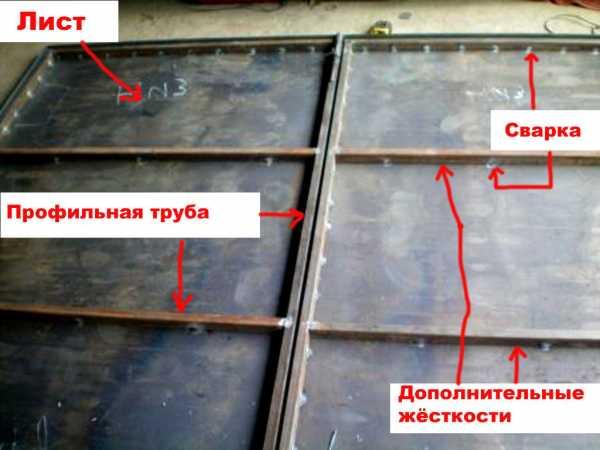 Как сделать гаражные ворота своими руками из профнастила
